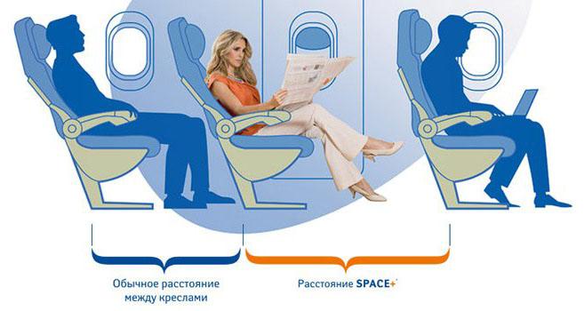 Опция «Space+»